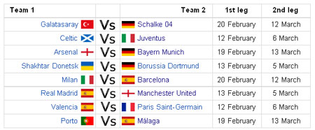 knock-out 16 besar (perdelapan final) UEFA Liga Champions 2012-2013